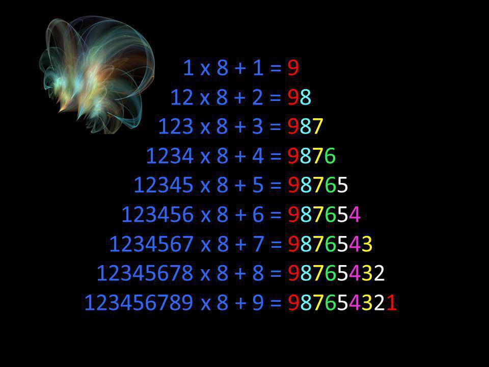 Ορίστε ένας ενδιαφέρων τρόπος να δείτε την ομορφιά των Μαθηματικών Η Ομορφιά των Μαθηματικών Wonderful World
