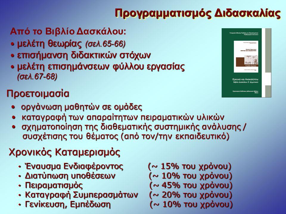 Προγραμματισμός Διδασκαλίας μελέτη θεωρίας (σελ.65-66) μελέτη θεωρίας (σελ.65-66) επισήμανση διδακτικών στόχων επισήμανση διδακτικών στόχων μελέτη επισημάνσεων φύλλου εργασίας μελέτη επισημάνσεων φύλλου εργασίας (σελ.67-68) (σελ.67-68) Από το Βιβλίο Δασκάλου: Προετοιμασία οργάνωση μαθητών σε ομάδες καταγραφή των απαραίτητων πειραματικών υλικών σχηματοποίηση της διαθεματικής συστημικής ανάλυσης / συσχέτισης του θέματος (από τον/την εκπαιδευτικό) Προετοιμασία οργάνωση μαθητών σε ομάδες καταγραφή των απαραίτητων πειραματικών υλικών σχηματοποίηση της διαθεματικής συστημικής ανάλυσης / συσχέτισης του θέματος (από τον/την εκπαιδευτικό) Χρονικός Καταμερισμός Έναυσμα Ενδιαφέροντος (~ 15% του χρόνου) Έναυσμα Ενδιαφέροντος (~ 15% του χρόνου) Διατύπωση υποθέσεων (~ 10% του χρόνου) Διατύπωση υποθέσεων (~ 10% του χρόνου) Πειραματισμός (~ 45% του χρόνου) Πειραματισμός (~ 45% του χρόνου) Καταγραφή Συμπερασμάτων (~ 20% του χρόνου) Καταγραφή Συμπερασμάτων (~ 20% του χρόνου) Γενίκευση, Εμπέδωση (~ 10% του χρόνου) Γενίκευση, Εμπέδωση (~ 10% του χρόνου)