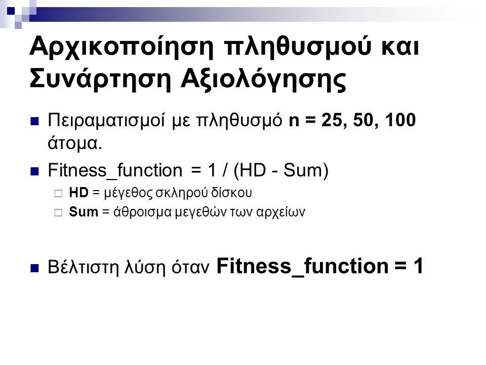 Αρχικοποίηση πληθυσμού και Συνάρτηση Αξιολόγησης Πειραματισμοί με πληθυσμό n = 25, 50, 100 άτομα. Fitness_function = 1 / (HD - Sum)  HD = μέγεθος σκλ