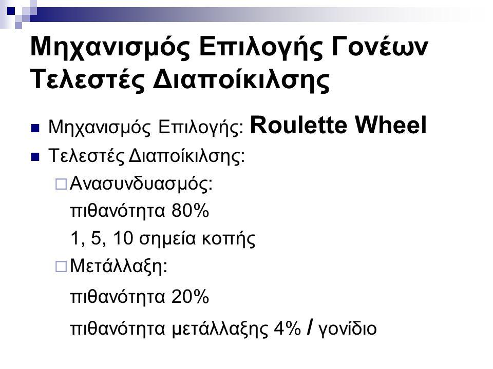 Μηχανισμός Επιλογής Γονέων Τελεστές Διαποίκιλσης Μηχανισμός Επιλογής: Roulette Wheel Τελεστές Διαποίκιλσης:  Ανασυνδυασμός: πιθανότητα 80% 1, 5, 10 σ