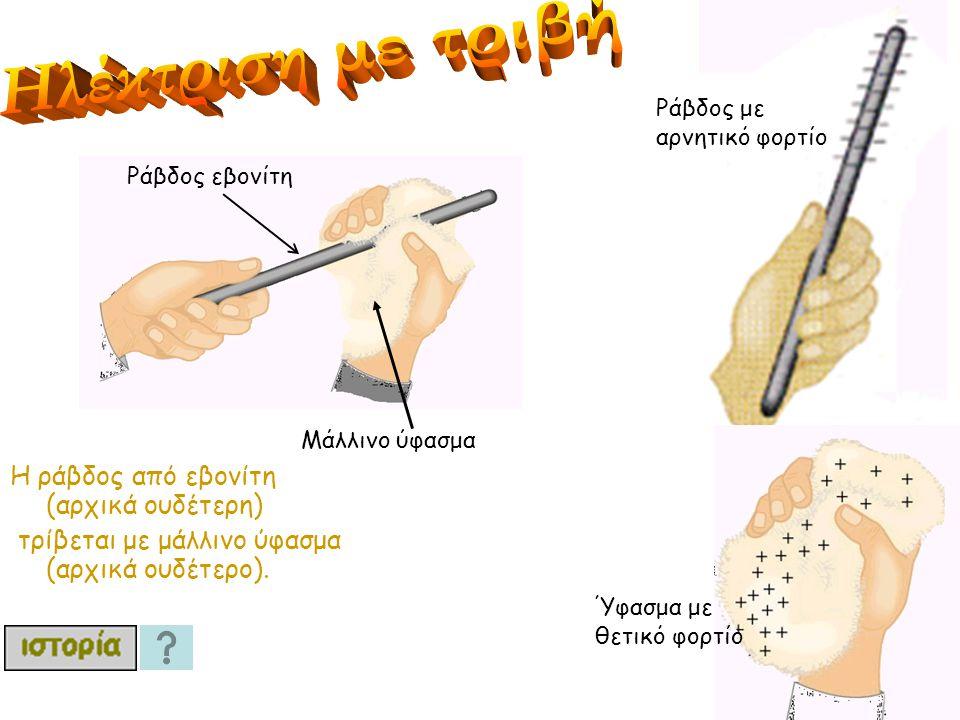 Η ράβδος από εβονίτη (αρχικά ουδέτερη) τρίβεται με μάλλινο ύφασμα (αρχικά ουδέτερο). Ράβδος εβονίτη Μάλλινο ύφασμα Ράβδος με αρνητικό φορτίο Ύφασμα με