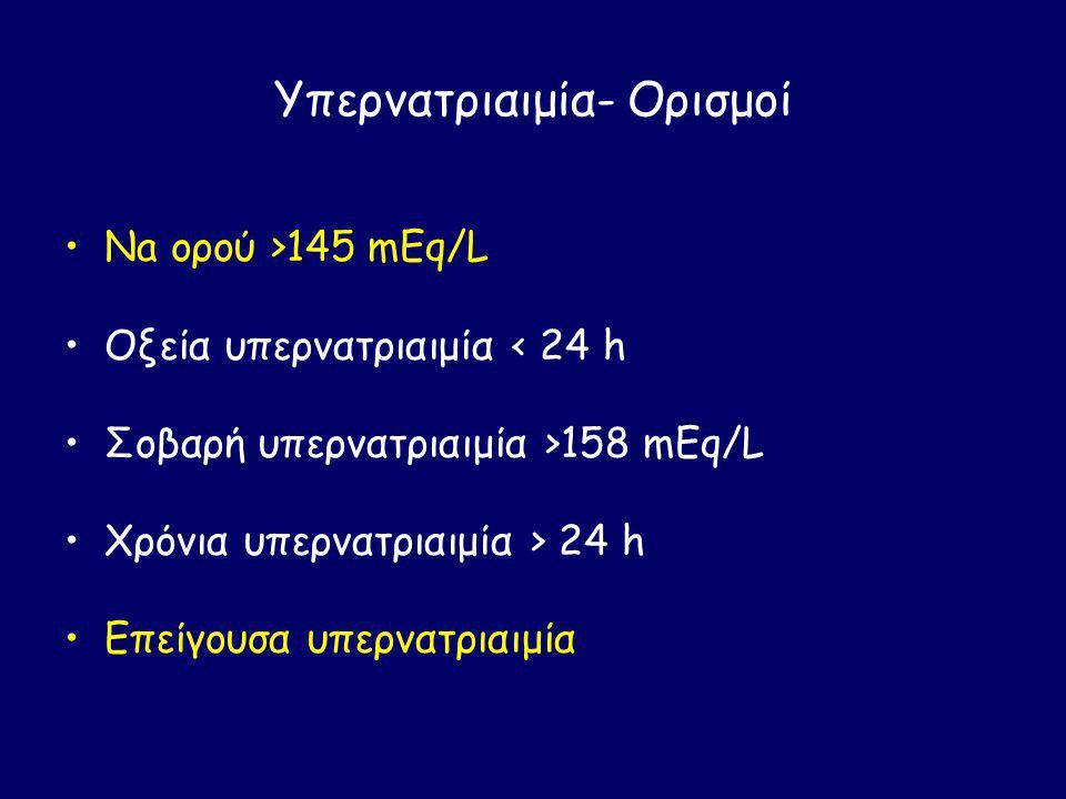 Υπερνατριαιμία- Παθοφυσιολογία Κατάσταση υπερωσμωτικότητας - Γιατί.