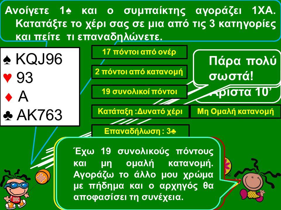 Ανοίγετε 1♠ και ο συμπαίκτης αγοράζει 1ΧΑ. Κατατάξτε το χέρι σας σε μια από τις 3 κατηγορίες και πείτε τι επαναδηλώνετε. ♠ KJ864 ♥ 1073  A85 ♣ A9 Όλα