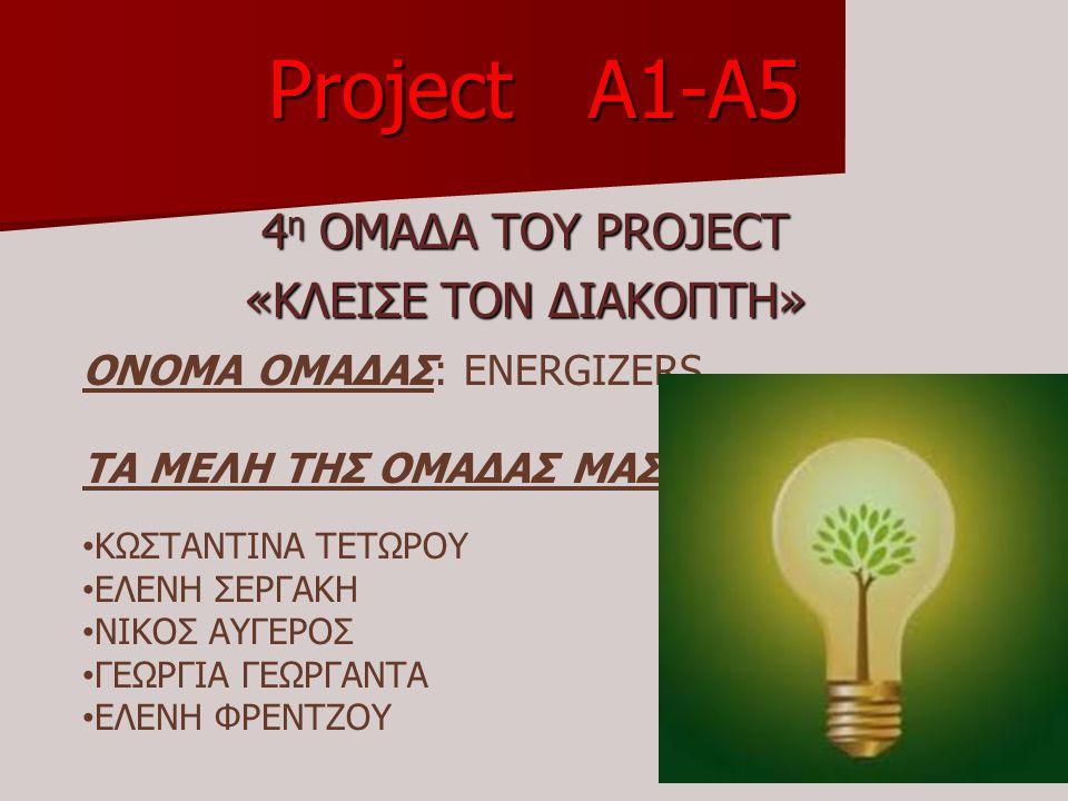 Project A1-A5 4η ΟΜΑΔΑ ΤΟΥ PROJECT «ΚΛΕΙΣΕ ΤΟΝ ΔΙΑΚΟΠΤΗ» ΟΝΟΜΑ ΟΜΑΔΑΣ: ENERGIZERS ΤΑ ΜΕΛΗ ΤΗΣ ΟΜΑΔΑΣ ΜΑΣ : ΚΩΣΤΑΝΤΙΝΑ ΤΕΤΩΡΟΥ ΕΛΕΝΗ ΣΕΡΓΑΚΗ ΝΙΚΟΣ ΑΥΓΕ