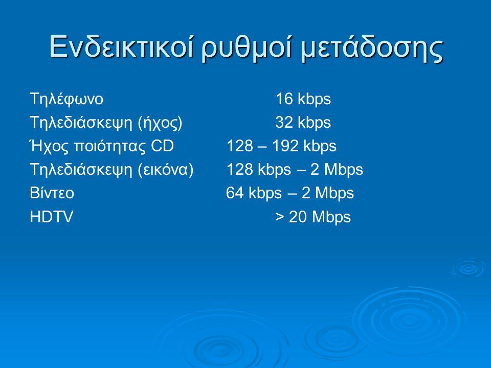 Ενδεικτικοί ρυθμοί μετάδοσης Τηλέφωνο16 kbps Τηλεδιάσκεψη (ήχος)32 kbps Ήχος ποιότητας CD128 – 192 kbps Τηλεδιάσκεψη (εικόνα)128 kbps – 2 Mbps Βίντεο6