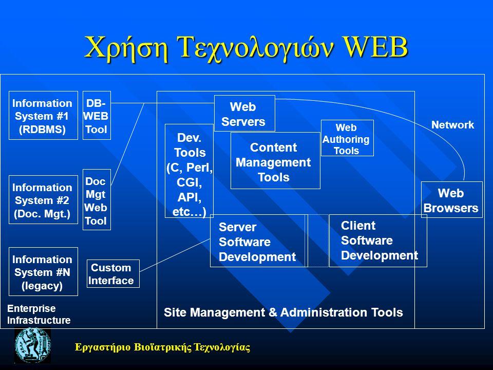 Εργαστήριο Βιοϊατρικής Τεχνολογίας Χρήση Τεχνολογιών WEB Enterprise Infrastructure Information System #1 (RDBMS) Information System #N (legacy) Inform