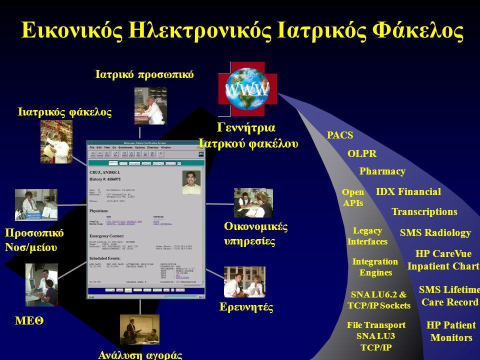 Εικονικός Ηλεκτρονικός Ιατρικός Φάκελος Γεννήτρια Ιατρκού φακέλου Ιιατρικός φάκελος Ιατρικό προσωπικό ΜΕΘ Ανάλυση αγοράς Προσωπικό Νοσ/μείου Οικονομικ