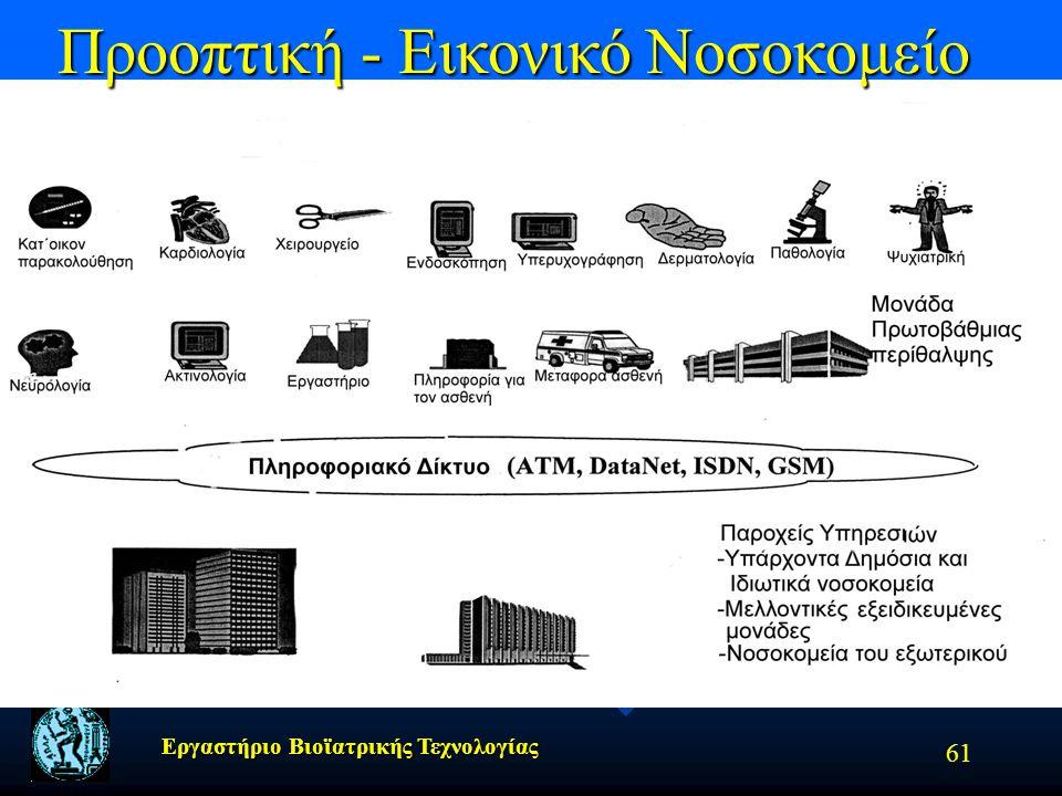 Εργαστήριο Βιοϊατρικής Τεχνολογίας 61 Προοπτική - Εικονικό Νοσοκομείο