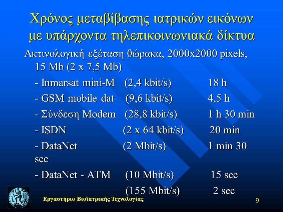 Εργαστήριο Βιοϊατρικής Τεχνολογίας 9 Χρόνος μεταβίβασης ιατρικών εικόνων με υπάρχοντα τηλεπικοινωνιακά δίκτυα Ακτινολογική εξέταση θώρακα, 2000x2000 p