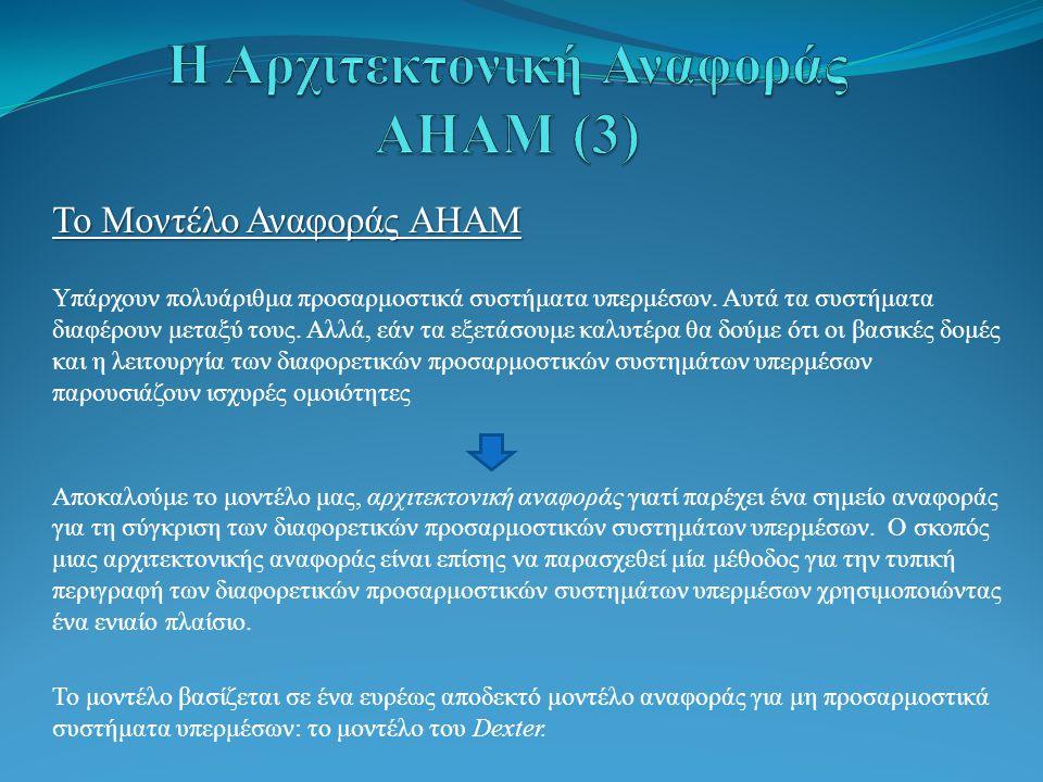 Το Μοντέλο Αναφοράς AHAM Υπάρχουν πολυάριθμα προσαρμοστικά συστήματα υπερμέσων.