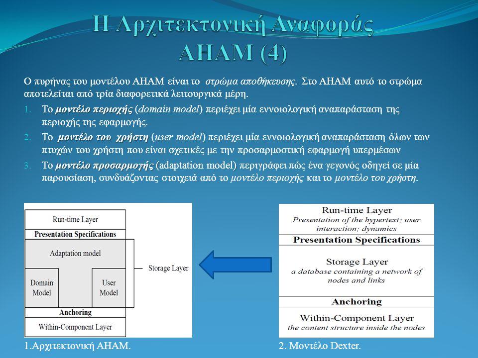 Ο πυρήνας του μοντέλου AHAM είναι το στρώμα αποθήκευσης.