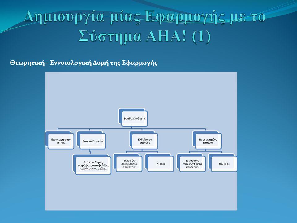 Θεωρητική - Εννοιολογική Δομή της Εφαρμογής