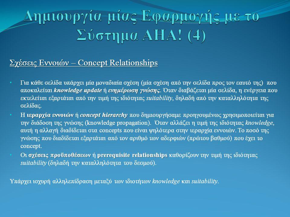 Σχέσεις Εννοιών – Concept Relationships knowledge update ενημέρωση γνώσης Για κάθε σελίδα υπάρχει μία μοναδιαία σχέση (μία σχέση από την σελίδα προς τον εαυτό της) που αποκαλείται knowledge update ή ενημέρωση γνώσης.