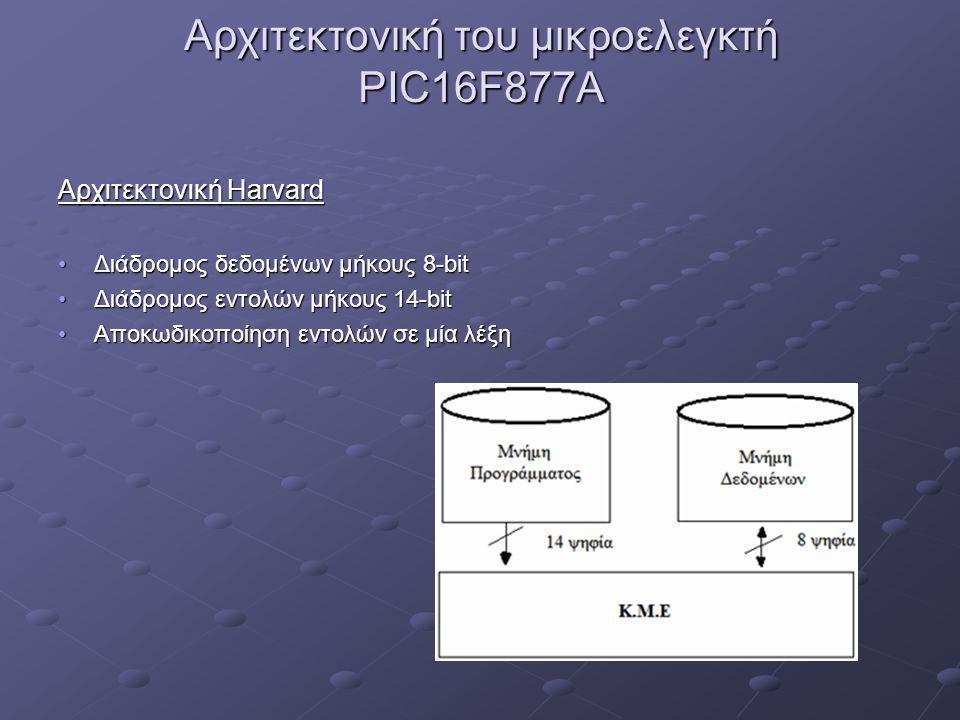 Χάρτης μνήμης του μικροελεγκτή PIC16F877A
