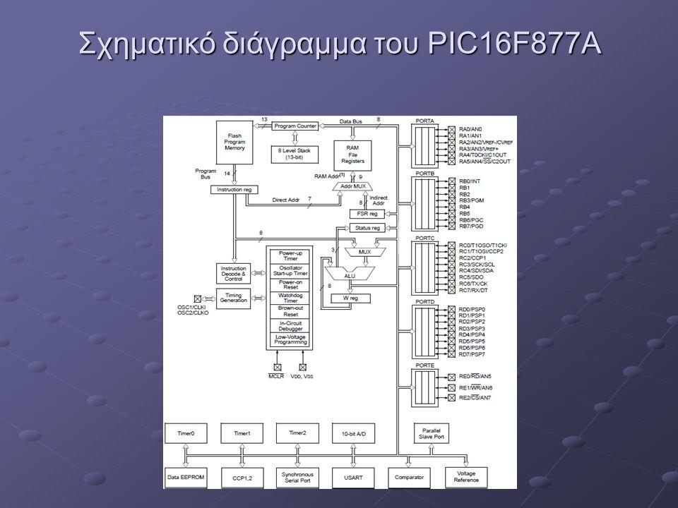 Εφαρμογή απεικόνισης στις οθόνες επτά τομέων (7-segment-display) Κάθε 7-segment συνδέεται με έναν από τους ακροδέκτες A0-A3 και με όλους τους ακροδέκτες της θύρας D του μικροελεγκτήΚάθε 7-segment συνδέεται με έναν από τους ακροδέκτες A0-A3 και με όλους τους ακροδέκτες της θύρας D του μικροελεγκτή Θύρα B είσοδος για εισαγωγή δυαδικού αριθμού προς μετατροπή στο δεκαδικόΘύρα B είσοδος για εισαγωγή δυαδικού αριθμού προς μετατροπή στο δεκαδικό