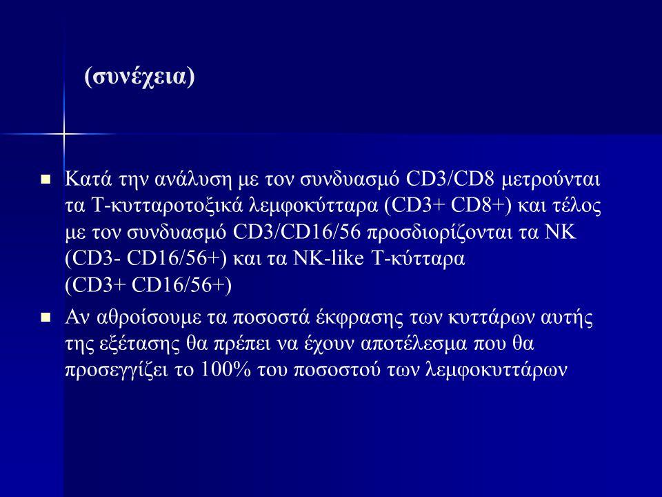(συνέχεια) Κατά την ανάλυση με τον συνδυασμό CD3/CD8 μετρούνται τα Τ-κυτταροτοξικά λεμφοκύτταρα (CD3+ CD8+) και τέλος με τον συνδυασμό CD3/CD16/56 προ