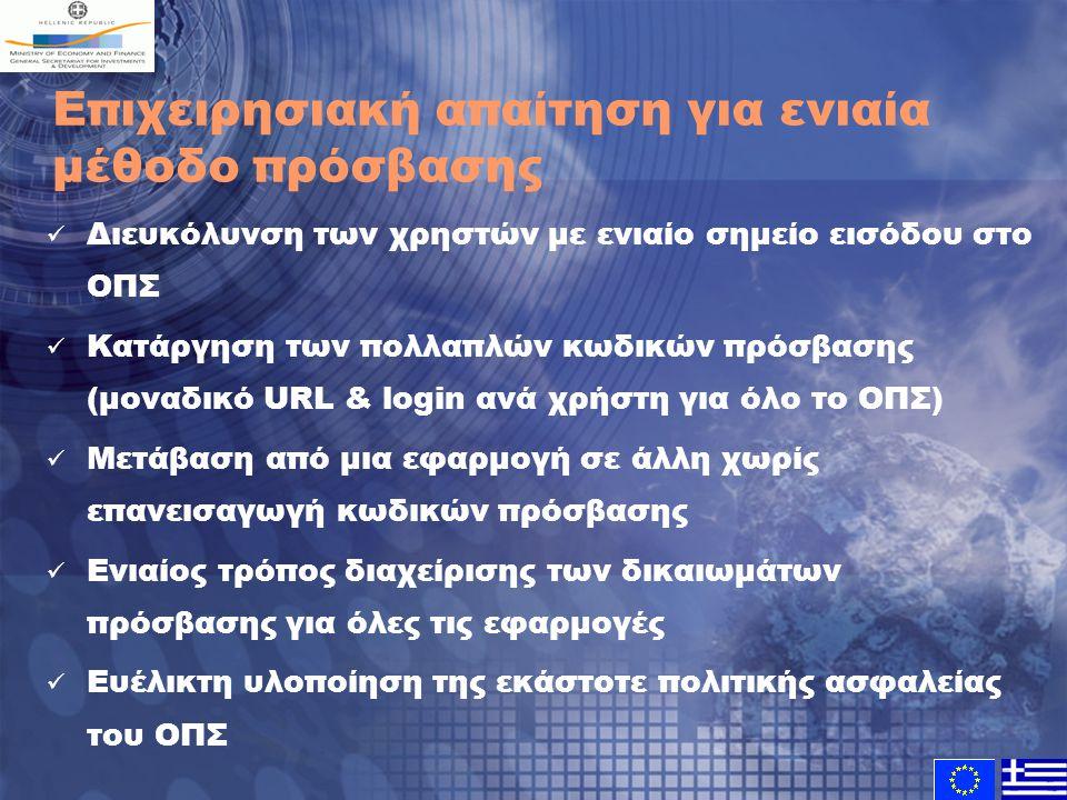 Επιχειρησιακή απαίτηση για ενιαία μέθοδο πρόσβασης Διευκόλυνση των χρηστών με ενιαίο σημείο εισόδου στο ΟΠΣ Κατάργηση των πολλαπλών κωδικών πρόσβασης (μοναδικό URL & login ανά χρήστη για όλο το ΟΠΣ) Μετάβαση από μια εφαρμογή σε άλλη χωρίς επανεισαγωγή κωδικών πρόσβασης Ενιαίος τρόπος διαχείρισης των δικαιωμάτων πρόσβασης για όλες τις εφαρμογές Ευέλικτη υλοποίηση της εκάστοτε πολιτικής ασφαλείας του ΟΠΣ