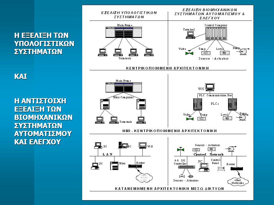 Υπολογιστική Νοημοσύνη και Δυνατότητα Επικοινωνίας σε «μικρά συστήματα» (Μικροϋπολογιστές – Μικροελεγκτές)