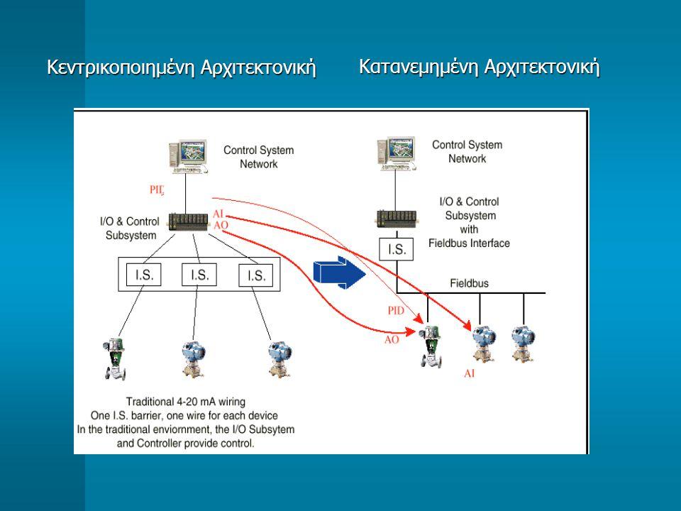 Κεντρικοποιημένη Αρχιτεκτονική  Ύπαρξη μεγάλου αριθμού διεπαφών (Ι.S) και καλωδιώσεων καλωδιώσεων  Μεγάλο κόστος εγκατάστασης και συντήρησης  Χρονοβόρα διαδικασία προσθήκης νέων γραμμών γραμμών  Χαμηλή αξιοπιστία λειτουργίας λόγω της κεντρικοποιημένης αρχιτεκτονικής κεντρικοποιημένης αρχιτεκτονικής Κατανεμημένη Αρχιτεκτονική  Μείωση του αριθμού των καλωδίων για σύνδεση συσκευών πεδίου  μείωση του κόστους συσκευών πεδίου  μείωση του κόστους εγκατάστασης εγκατάστασης  Δυνατότητα προσθήκης νέων συσκευών πεδίου με εύκολο τρόπο.