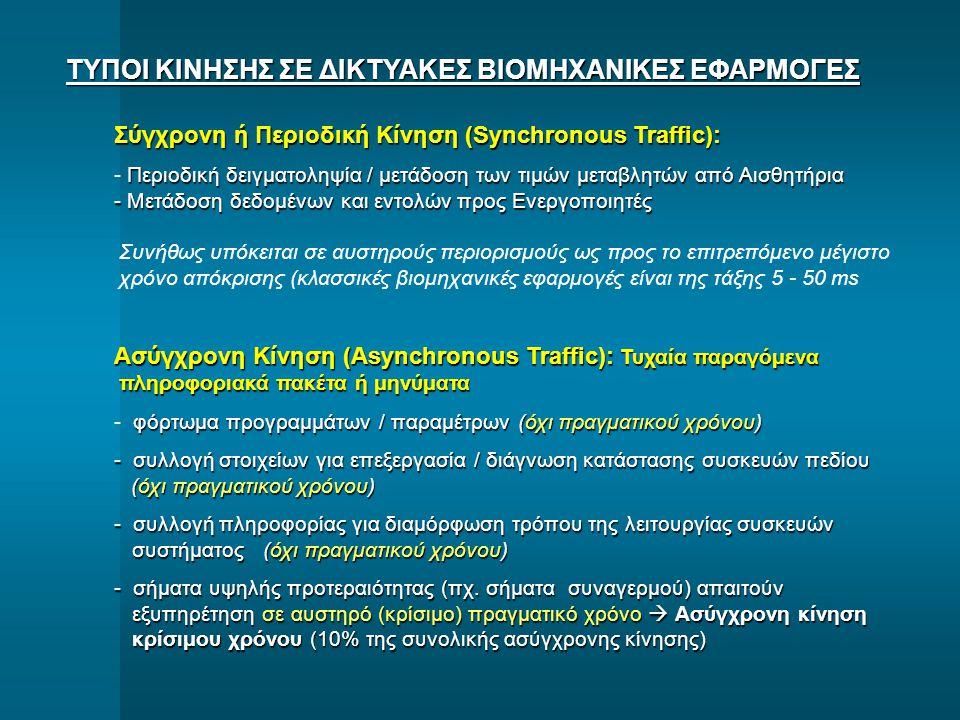 ΤΥΠΟΙ ΚΙΝΗΣΗΣ ΣΕ ΔΙΚΤΥΑΚΕΣ ΒΙΟΜΗΧΑΝΙΚΕΣ ΕΦΑΡΜΟΓΕΣ Σύγχρονη ή Περιοδική Κίνηση (Synchronous Traffic): Περιοδική δειγματοληψία / μετάδοση των τιμών μετα