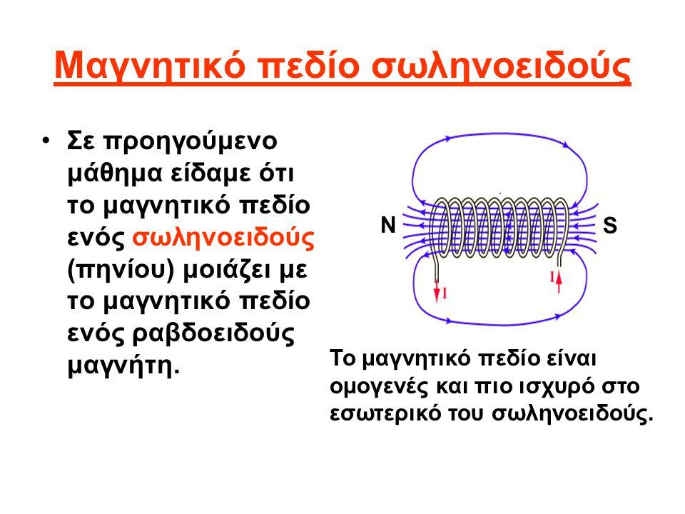 Η σωληνοειδής βαλβίδα ελατήριο Μαγνητικό πεδίο πυρήνας πηνίο Ηλεκτρική παροχή Σωληνοειδές πηνίο στόμιο Όταν ο ηλεκτρομαγνήτης ενωθεί στην παροχή, σπρώχνει τον πυρήνα και κλείνει το στόμιο.
