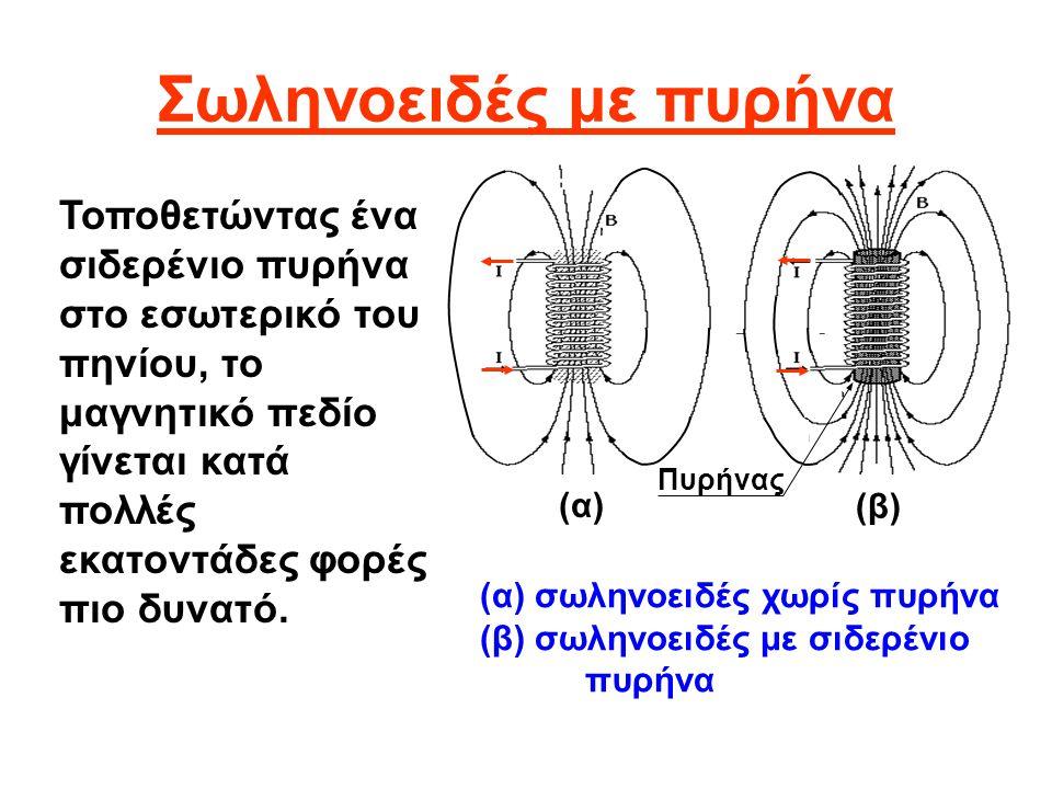 Σωληνοειδές με πυρήνα Τοποθετώντας ένα σιδερένιο πυρήνα στο εσωτερικό του πηνίου, το μαγνητικό πεδίο γίνεται κατά πολλές εκατοντάδες φορές πιο δυνατό.