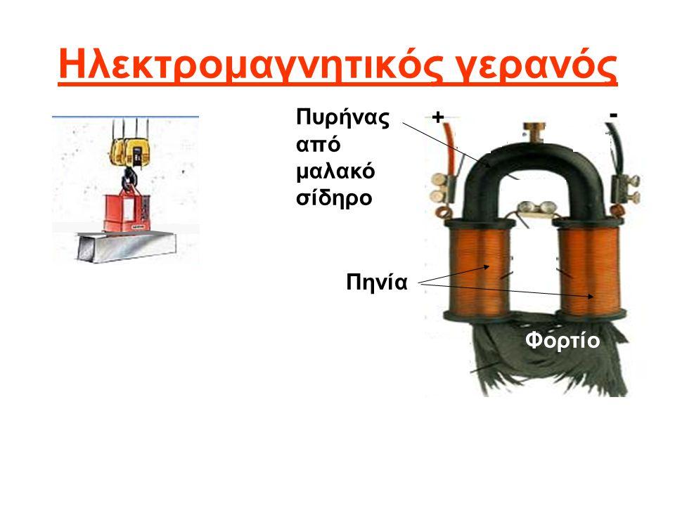 Ηλεκτρομαγνητικός γερανός Πηνία Πυρήνας από μαλακό σίδηρο + - Φορτίο
