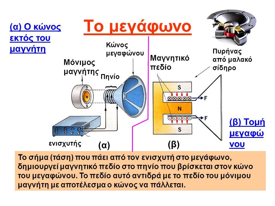 Ο ηλεκτρονόμος (Relay) Επαφέας (contactor) Ηλεκτρονόμος πηνίο πυρήνας Παροχή πηνίου Όταν το πηνίο δεν έχει τάση το πράσινο είναι ενωμένο με το μπλε.