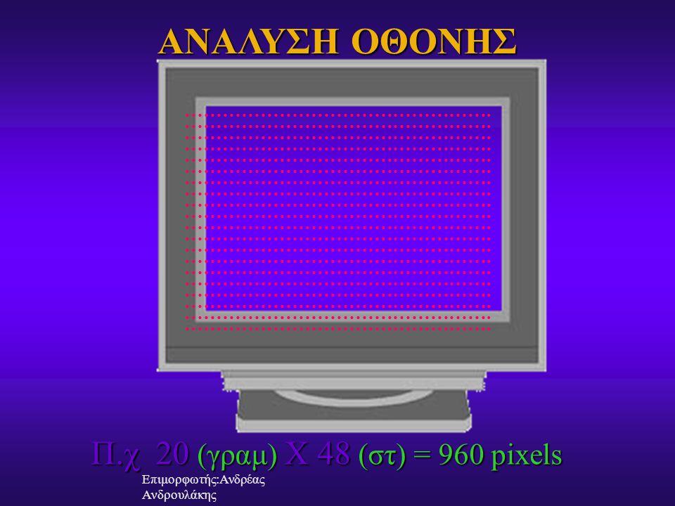 …………………………………………. ΑΝΑΛΥΣΗ ΟΘΟΝΗΣ Π.χ 20 20 (γραμ) (γραμ) Χ 48 48 (στ) (στ) =960 pixels Επιμορφωτής:Ανδρέας Ανδρουλάκης