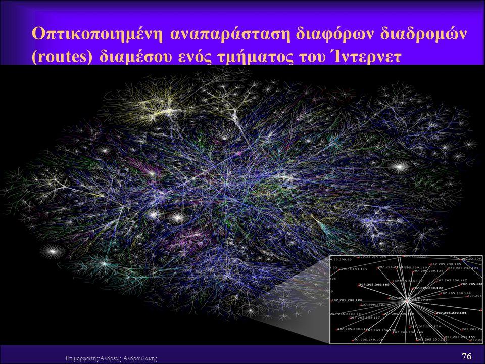 76 Οπτικοποιημένη αναπαράσταση διαφόρων διαδρομών (routes) διαμέσου ενός τμήματος του Ίντερνετ Επιμορφωτής:Ανδρέας Ανδρουλάκης