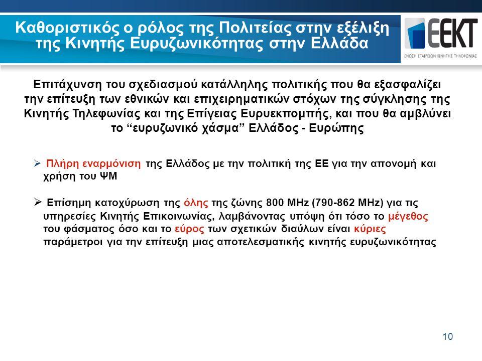10 Καθοριστικός ο ρόλος της Πολιτείας στην εξέλιξη της Κινητής Ευρυζωνικότητας στην Ελλάδα  Πλήρη εναρμόνιση της Ελλάδος με την πολιτική της ΕΕ για τ