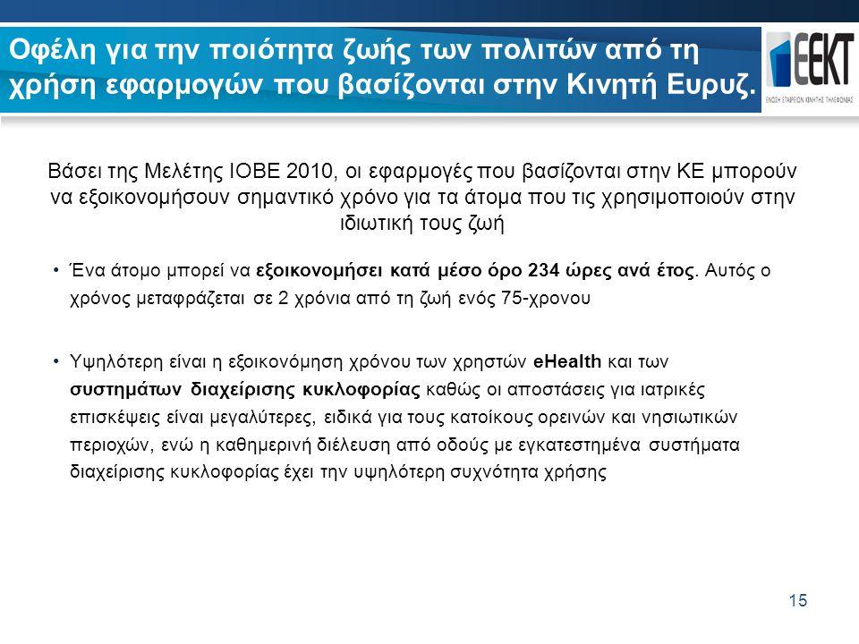 15 Οφέλη για την ποιότητα ζωής των πολιτών από τη χρήση εφαρμογών που βασίζονται στην Κινητή Ευρυζ. 15 Βάσει της Μελέτης ΙΟΒΕ 2010, οι εφαρμογές που β