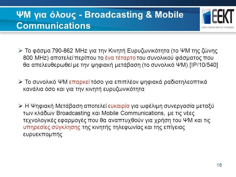 16 ΨΜ για όλους - Broadcasting & Mobile Communications 16  Το φάσμα 790-862 MHz για την Κινητή Ευρυζωνικότητα (το ΨΜ της ζώνης 800 MHz) αποτελεί περί
