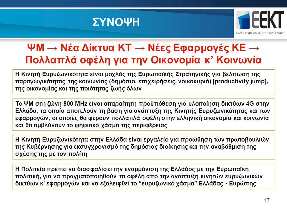 17 ΨΜ → Νέα Δίκτυα ΚΤ → Νέες Εφαρμογές ΚΕ → Πολλαπλά οφέλη για την Οικονομία κ' Κοινωνία Η Κινητή Ευρυζωνικότητα στην Ελλάδα είναι εργαλείο για προώθη