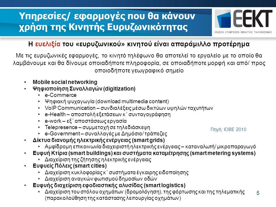 5 Υπηρεσίες/ εφαρμογές που θα κάνουν χρήση της Κινητής Ευρυζωνικότητας Η ευελιξία του «ευρυζωνικού» κινητού είναι απαράμιλλο προτέρημα Με τις ευρυζωνι