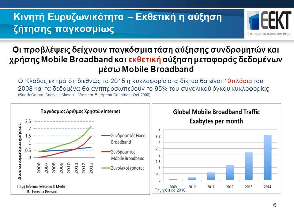 6 Κινητή Ευρυζωνικότητα – Εκθετική η αύξηση ζήτησης παγκοσμίως Οι προβλέψεις δείχνουν παγκόσμια τάση αύξησης συνδρομητών και χρήσης Mobile Broadband κ