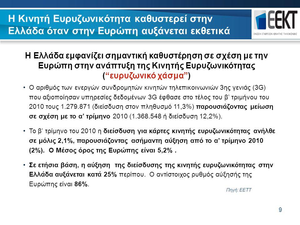 9 Η Κινητή Ευρυζωνικότητα καθυστερεί στην Ελλάδα όταν στην Ευρώπη αυξάνεται εκθετικά Η Ελλάδα εμφανίζει σημαντική καθυστέρηση σε σχέση με την Ευρώπη σ