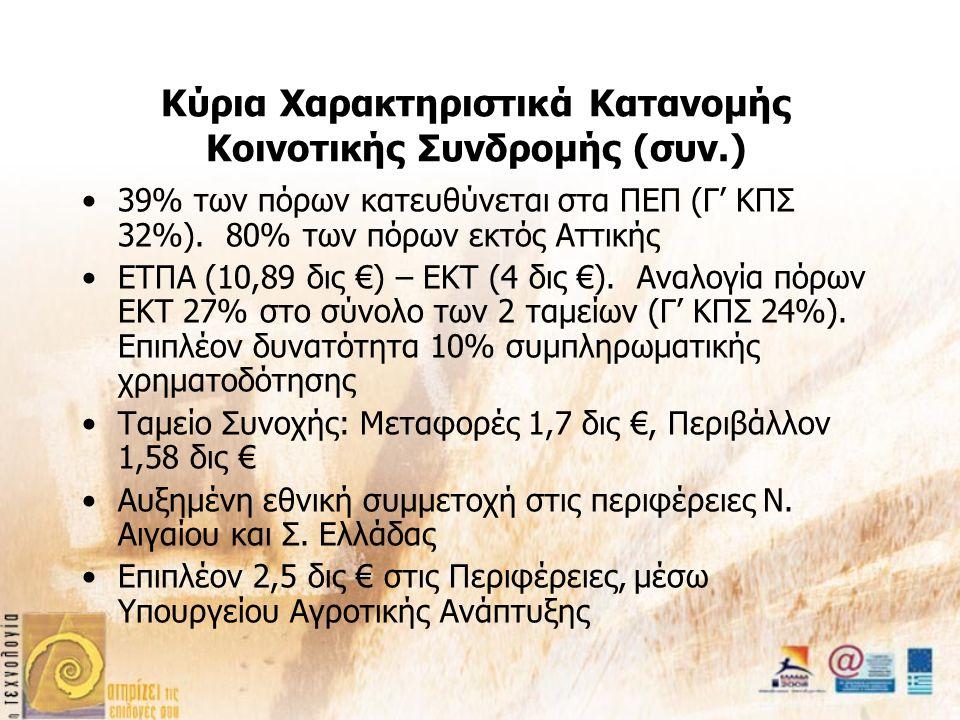 Κύρια Χαρακτηριστικά Κατανομής Κοινοτικής Συνδρομής (συν.) 39% των πόρων κατευθύνεται στα ΠΕΠ (Γ' ΚΠΣ 32%).