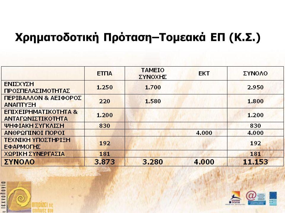 Χρηματοδοτική Πρόταση–Τομεακά ΕΠ (Κ.Σ.)