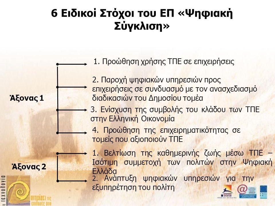 6 Ειδικοί Στόχοι του ΕΠ «Ψηφιακή Σύγκλιση» Άξονας 1 1.