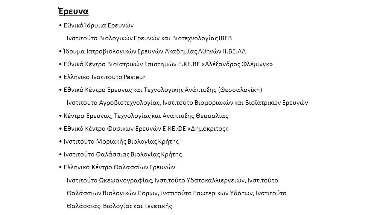 Έρευνα Εθνικό Ίδρυμα Ερευνών Ινστιτούτο Βιολογικών Ερευνών και Βιοτεχνολογίας ΙΒΕΒ Ίδρυμα Ιατροβιολογικών Ερευνών Ακαδημίας Αθηνών ΙΙ.ΒΕ.ΑΑ Εθνικό Κέν