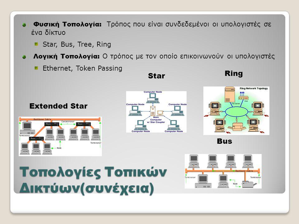 Τοπολογίες Τοπικών Δικτύων(συνέχεια) Φυσική Τοπολογία: Τρόπος που είναι συνδεδεμένοι οι υπολογιστές σε ένα δίκτυο Star, Bus, Tree, Ring Λογική Τοπολογ