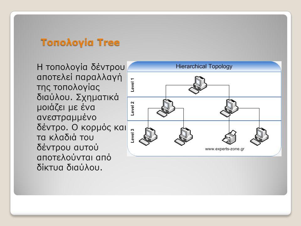Τοπολογία Tree H τοπολογία δέντρου αποτελεί παραλλαγή της τοπολογίας διαύλου. Σχηματικά μοιάζει με ένα ανεστραμμένο δέντρο. Ο κορμός και τα κλαδιά του