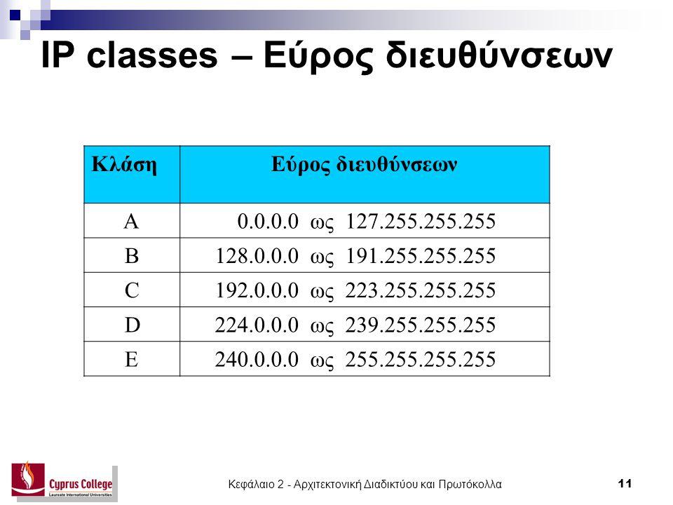 Κεφάλαιο 2 - Αρχιτεκτονική Διαδικτύου και Πρωτόκολλα 11 IP classes – Εύρος διευθύνσεων Κλάση Εύρος διευθύνσεων A 0.0.0.0 ως 127.255.255.255 Β 128.0.0.