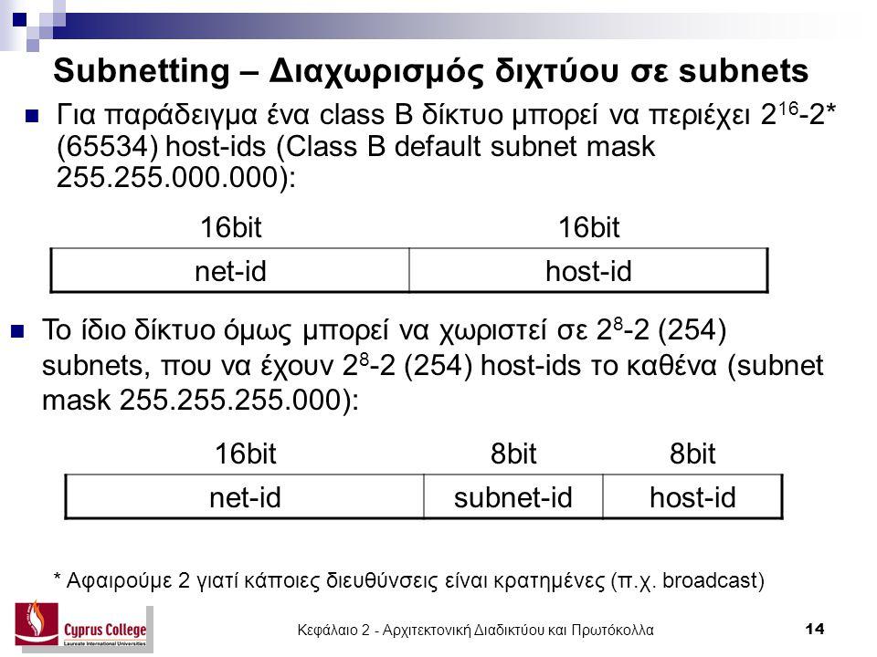 Κεφάλαιο 2 - Αρχιτεκτονική Διαδικτύου και Πρωτόκολλα 14 Subnetting – Διαχωρισμός διχτύου σε subnets Για παράδειγμα ένα class B δίκτυο μπορεί να περιέχ