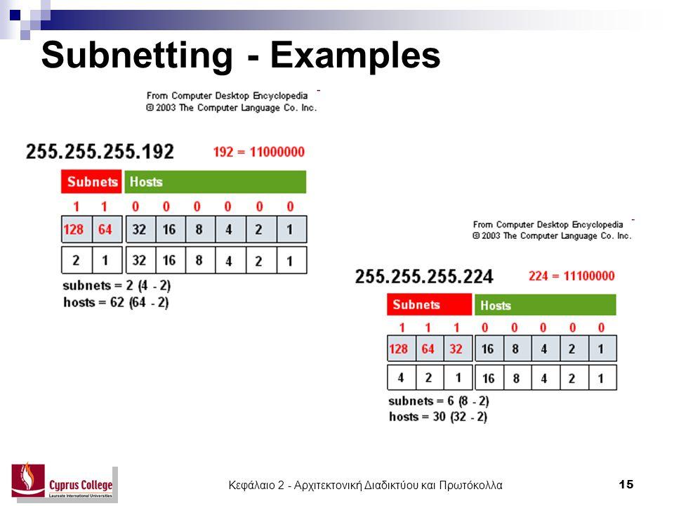 Κεφάλαιο 2 - Αρχιτεκτονική Διαδικτύου και Πρωτόκολλα 15 Subnetting - Examples