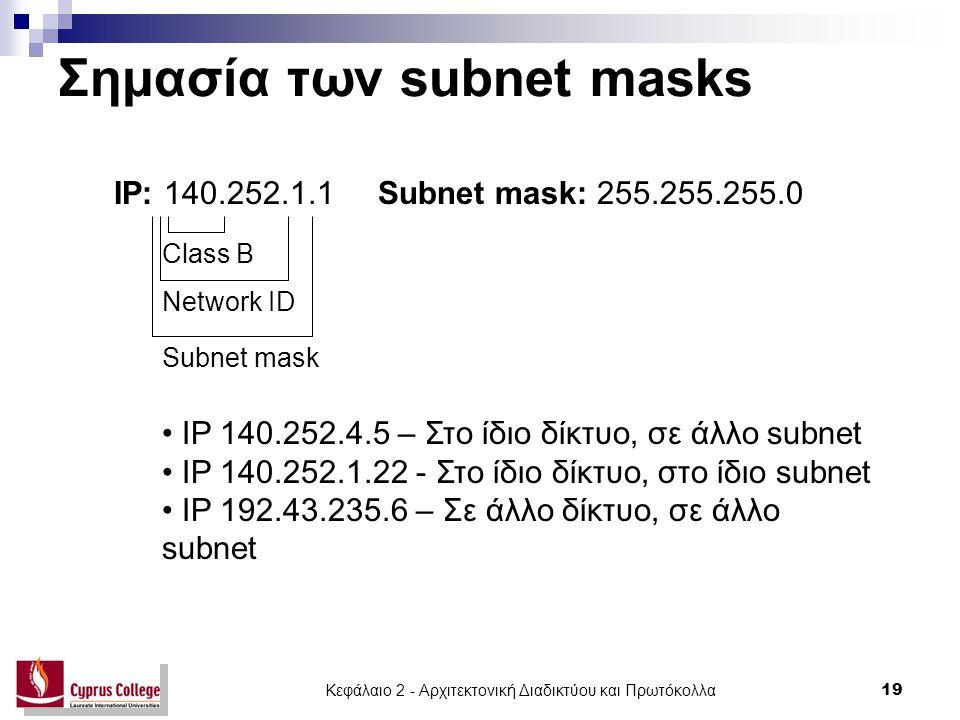Κεφάλαιο 2 - Αρχιτεκτονική Διαδικτύου και Πρωτόκολλα 19 Σημασία των subnet masks IP: 140.252.1.1Subnet mask: 255.255.255.0 Class B Network ID Subnet m
