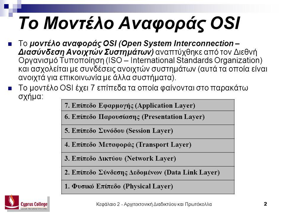 Κεφάλαιο 2 - Αρχιτεκτονική Διαδικτύου και Πρωτόκολλα 3 Το Μοντέλο Αναφοράς OSI Το φυσικό επίπεδο (physical layer) ασχολείται με τη μετάδοση ακατέργαστων bits σε ένα κανάλι επικοινωνίας.