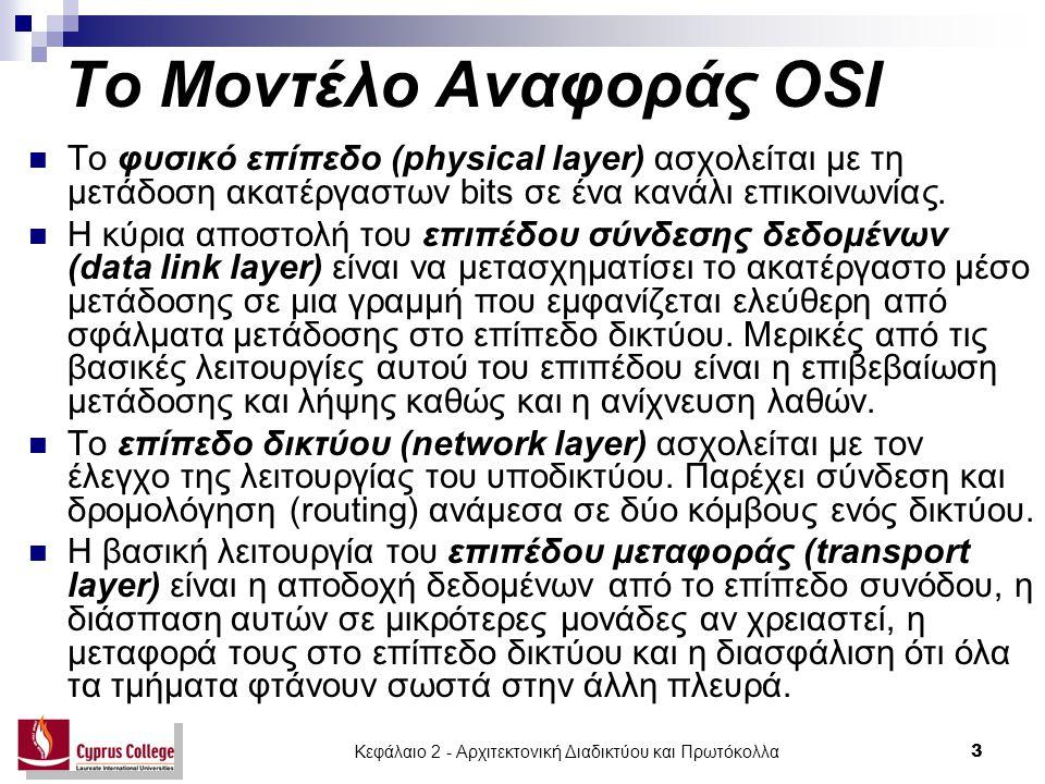 Κεφάλαιο 2 - Αρχιτεκτονική Διαδικτύου και Πρωτόκολλα 3 Το Μοντέλο Αναφοράς OSI Το φυσικό επίπεδο (physical layer) ασχολείται με τη μετάδοση ακατέργαστ