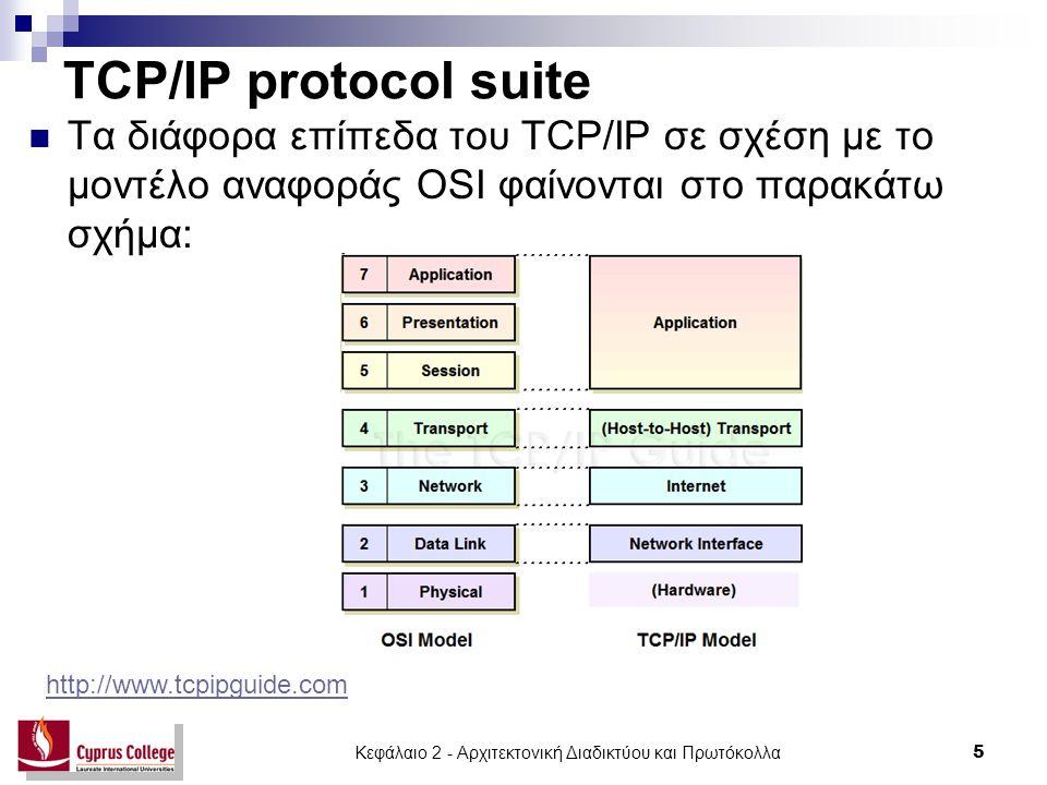 Κεφάλαιο 2 - Αρχιτεκτονική Διαδικτύου και Πρωτόκολλα 5 TCP/IP protocol suite Τα διάφορα επίπεδα του TCP/IP σε σχέση με το μοντέλο αναφοράς OSI φαίνοντ